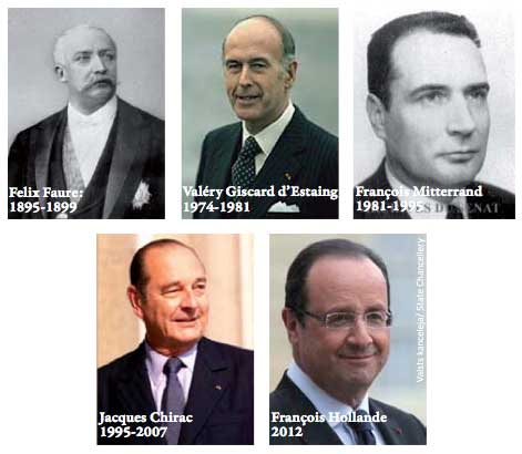 Presidents of France